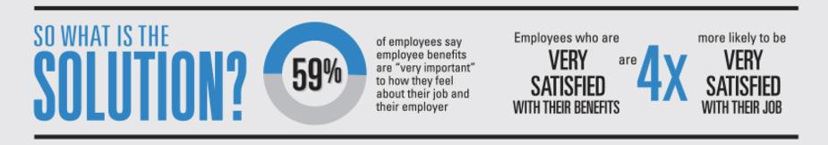 How to Retain Top Employees Infographic Progressive Employer Blog