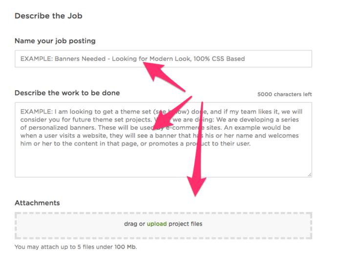 Job postings outsource work