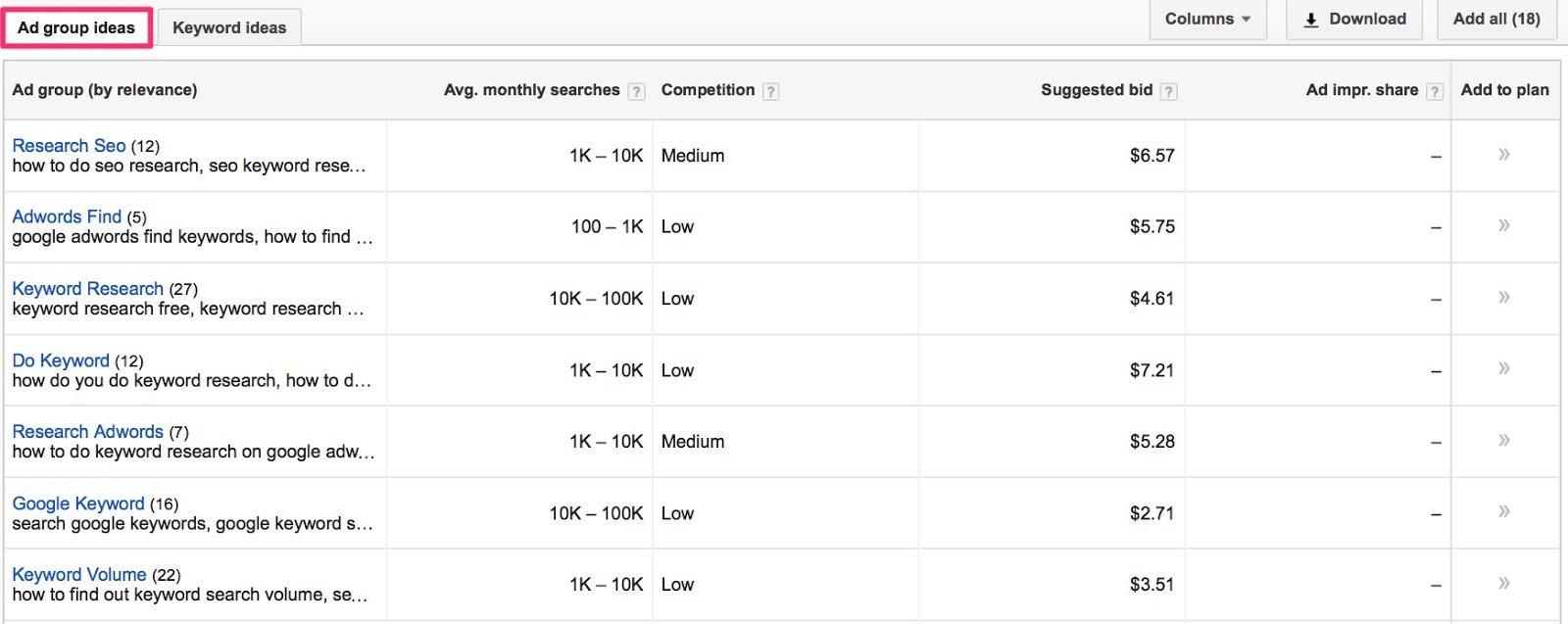 Keyword Planner Google AdWords 1