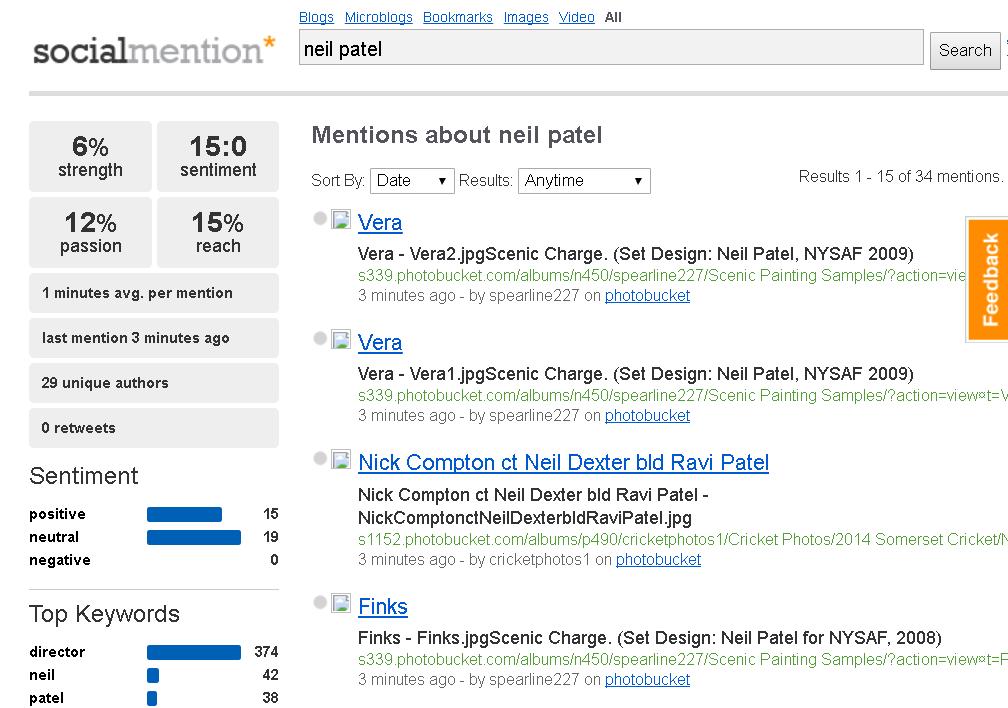 Neil Patel Social Mention