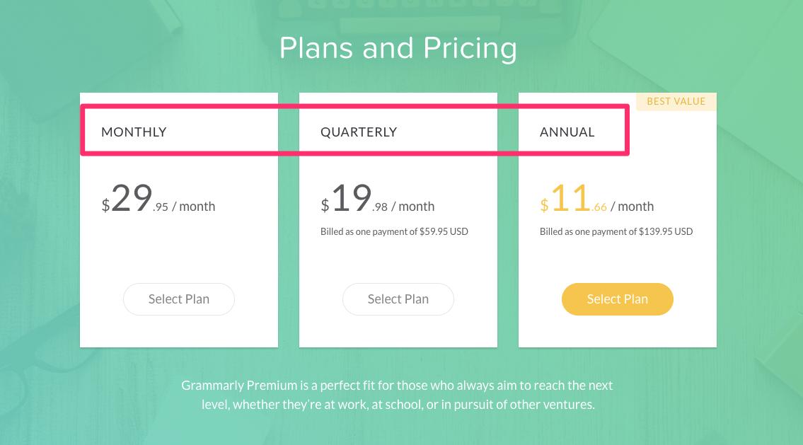 Premium Plans Grammarly