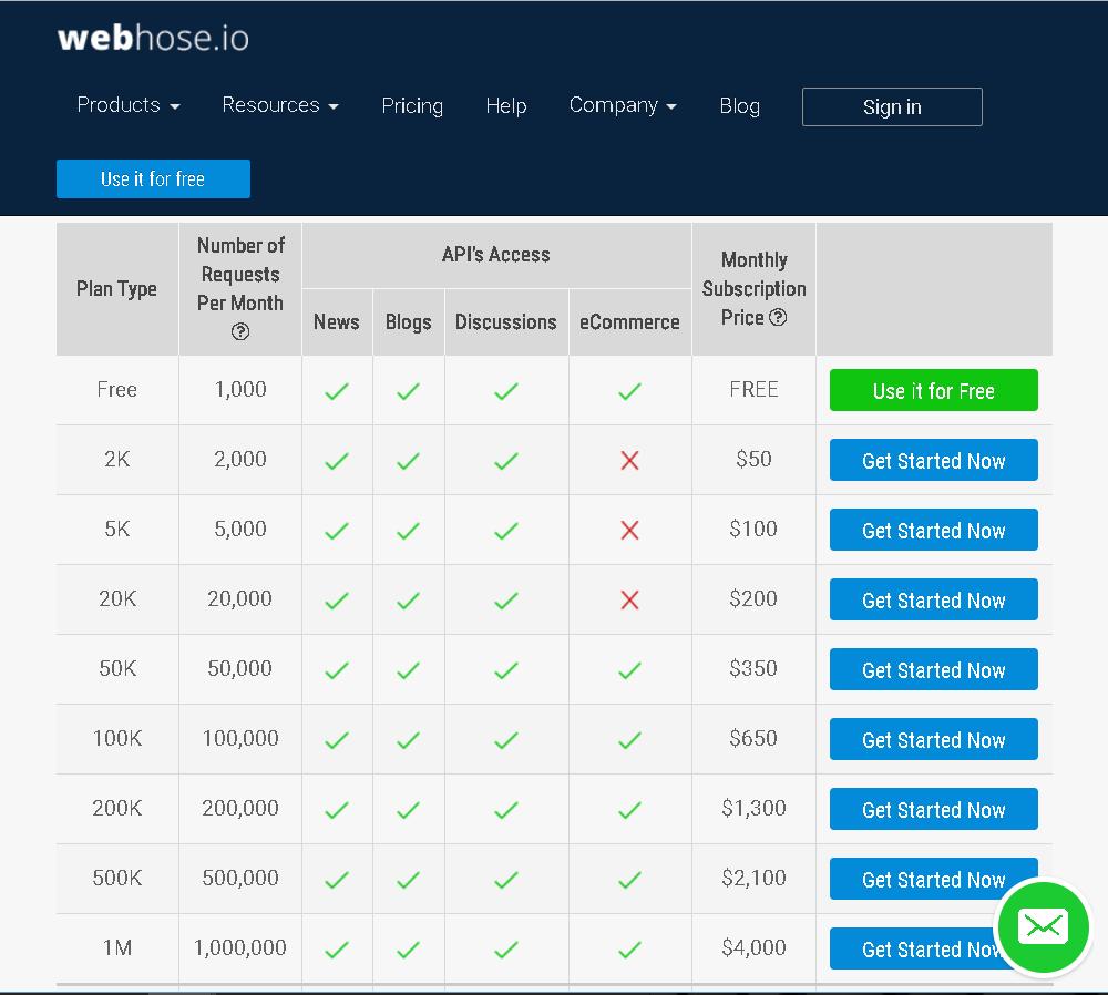 Webhose