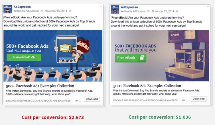 adespresso facebook ad results