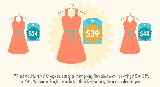 dress prices