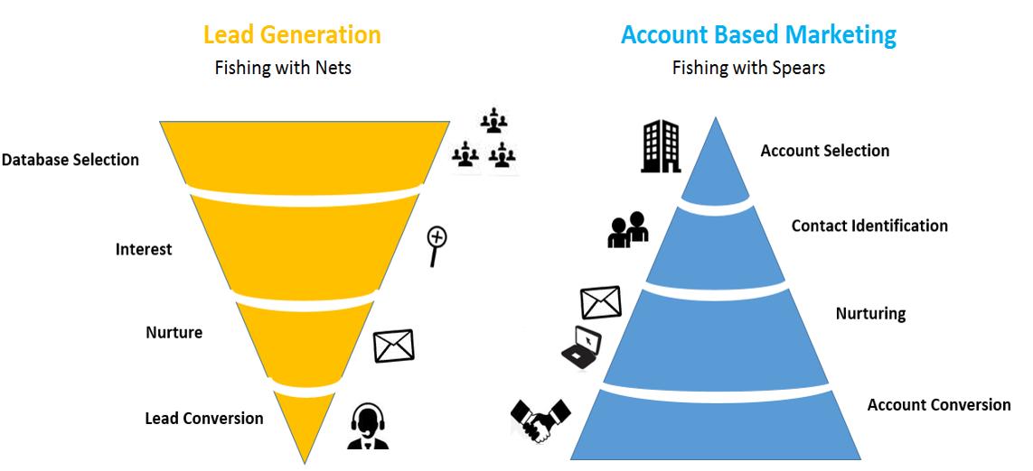 3 Beispiele Fur Erfolgreiches Content Marketing 12