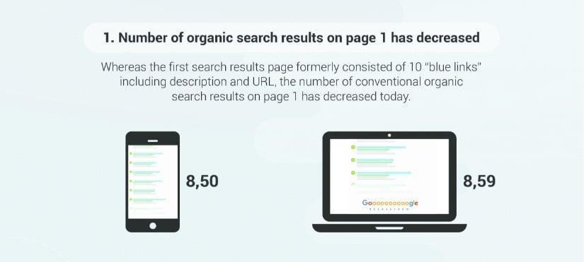 searchmetrics01