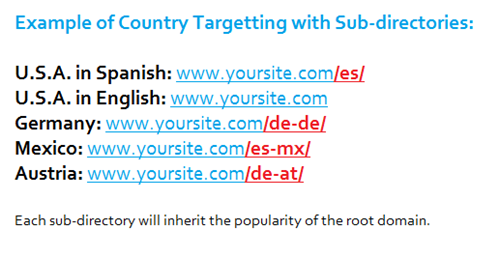 6. Country Targeting with Sub directories