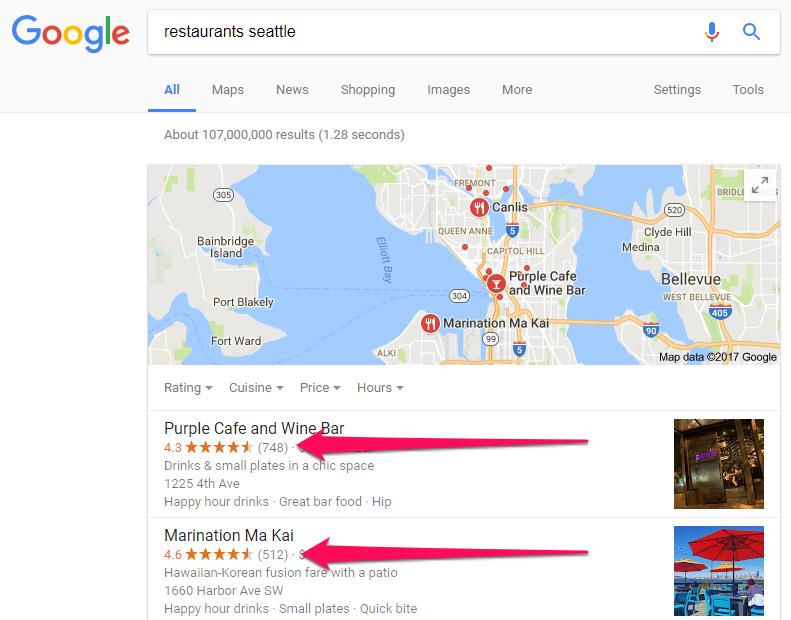 Avis sur Google Local