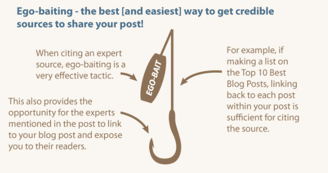 Secrets of a Killer Blog Post Infographic 1