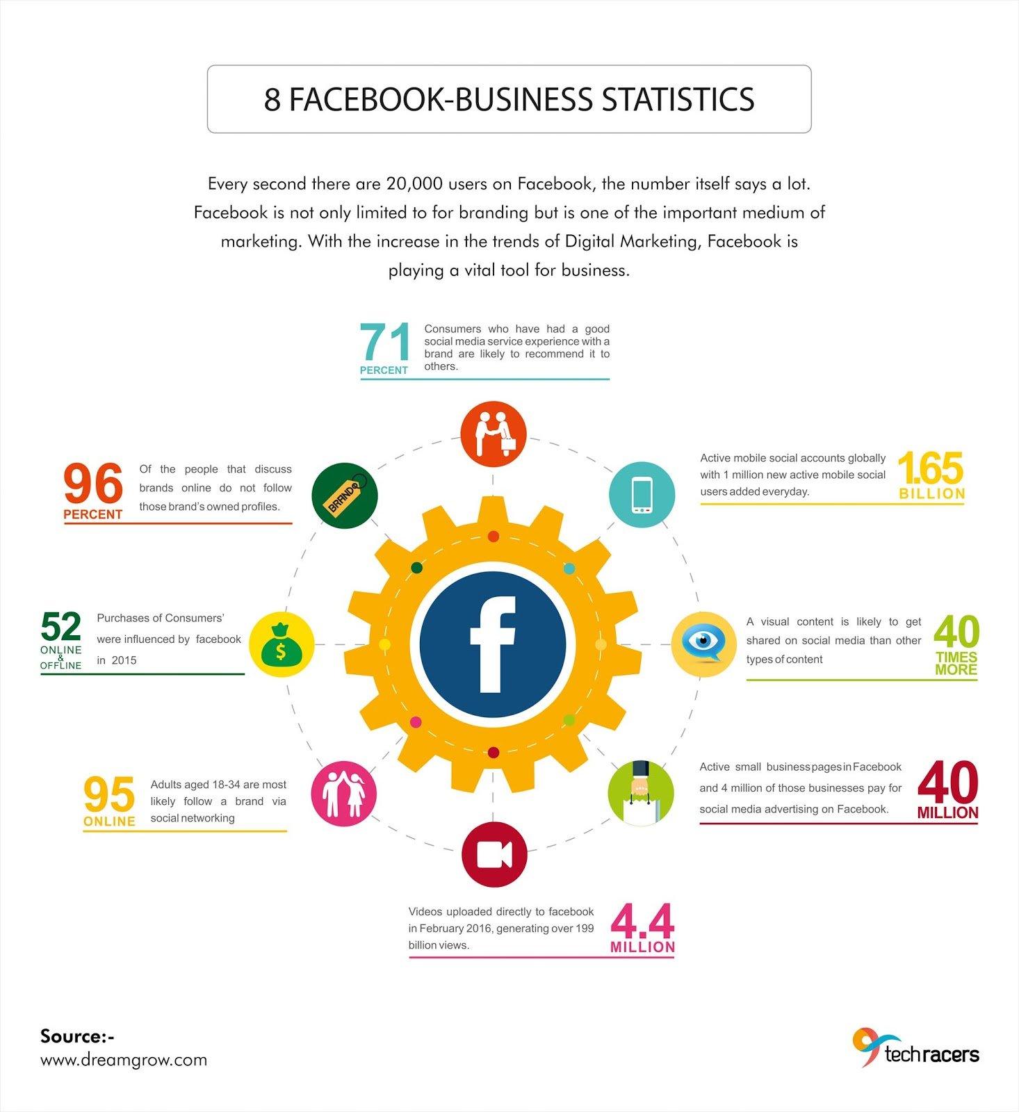 Shilpa FB infographics 2