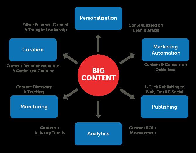 big content 1