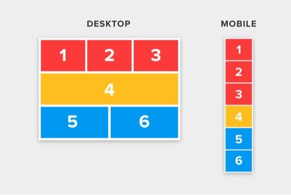 responsive design from desktop to mobile