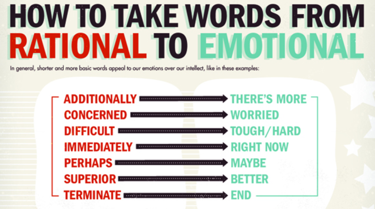 rational words in Emotional Marketing