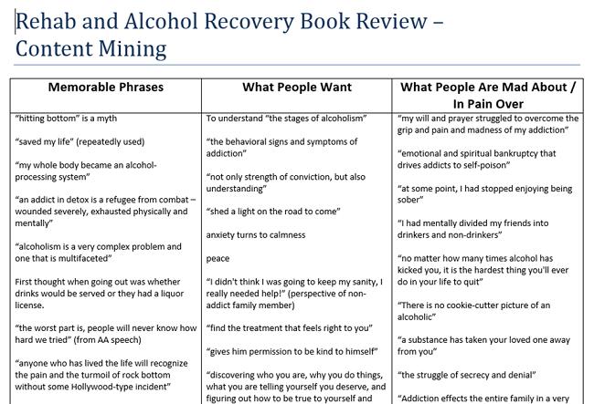 tabela sobre review de Joanna Wiebe