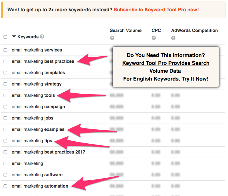Search for email marketing found 456 unique keywords