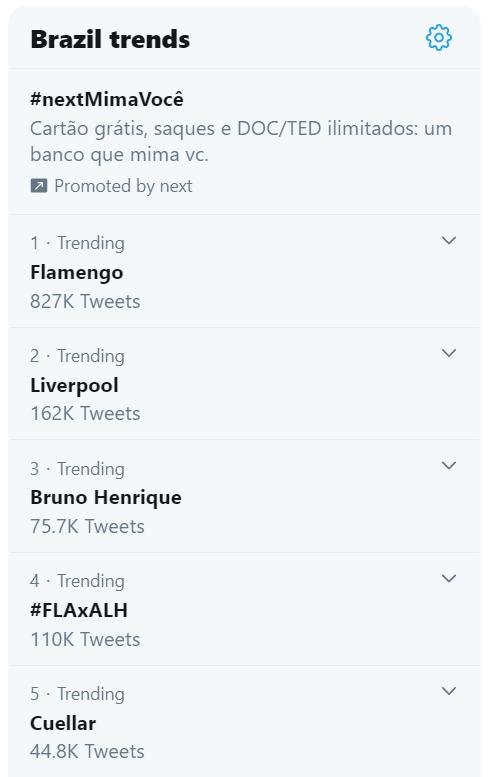 trending topics no brasil