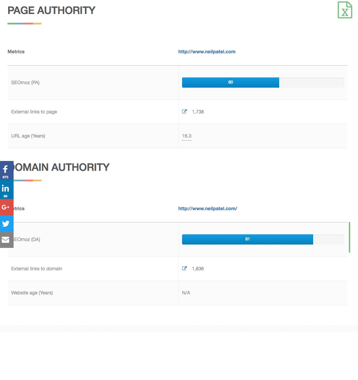 Website Authority Checker PR DA PA MOZ Backlinks 3