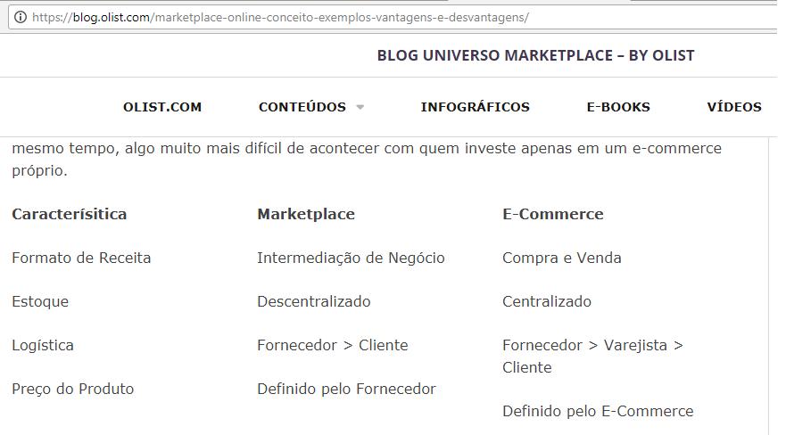 diferenças marketplace e-commerce