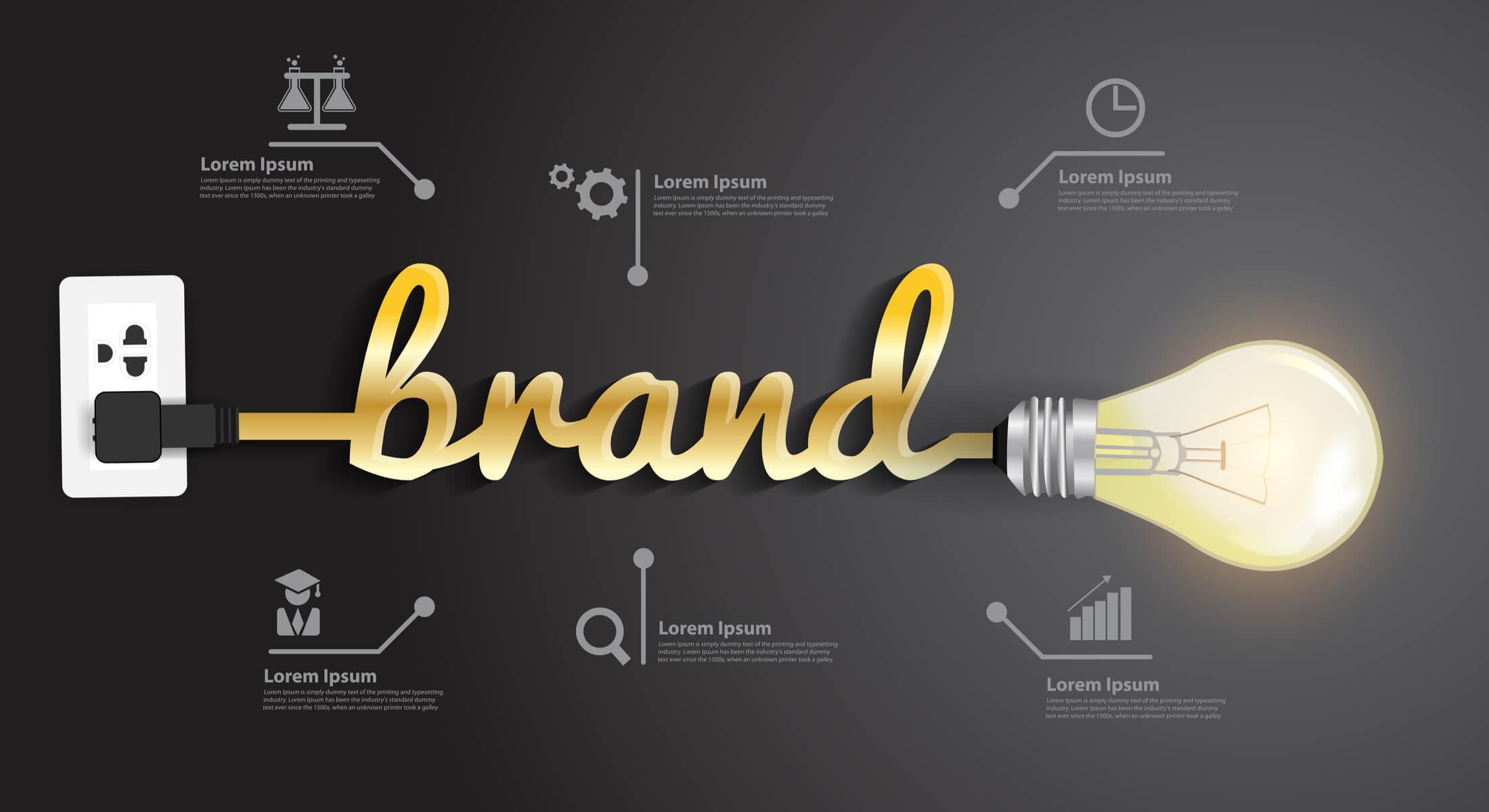 ilustração do título de marca e processos