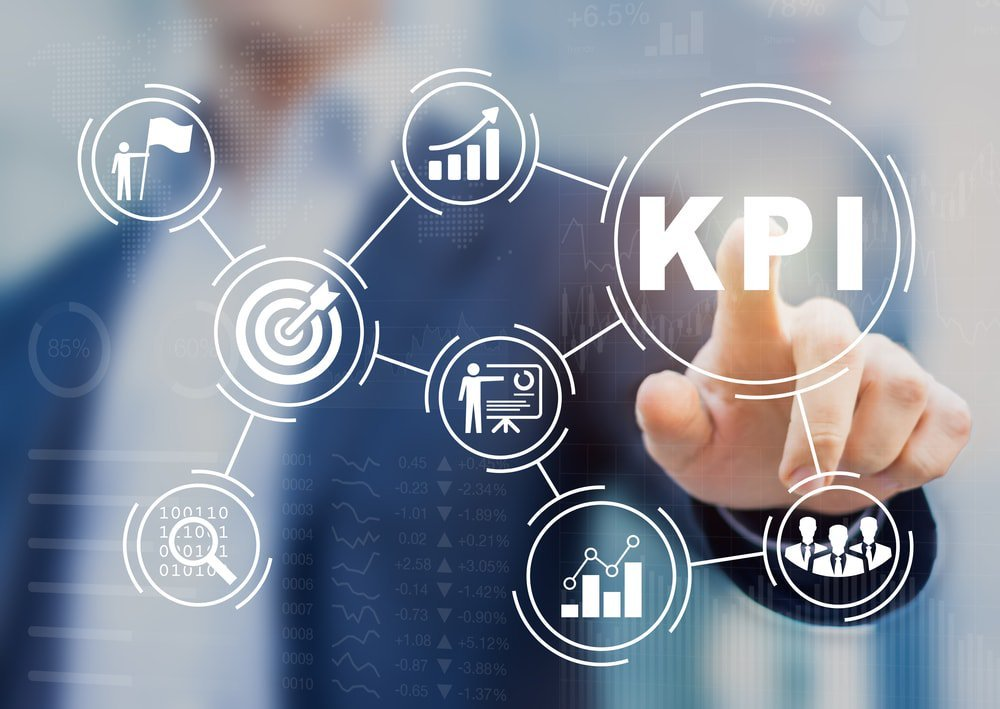índices KPI no plano de marketing digital