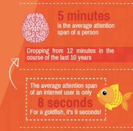 The Vanishing Attention Span Of Consumers Infographic