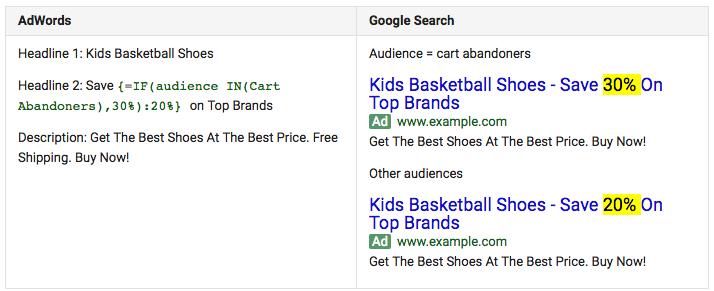 adwords google searches