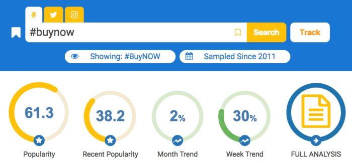 análise de alcance de compras no instagram