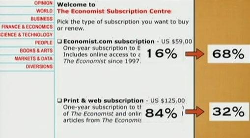 economist subscription centre