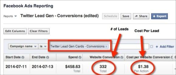 twitter lead gen conversion cost cpc effectiveness