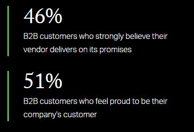 b2b customer vendor survey