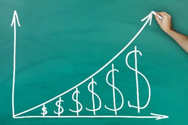 custos de vendas online