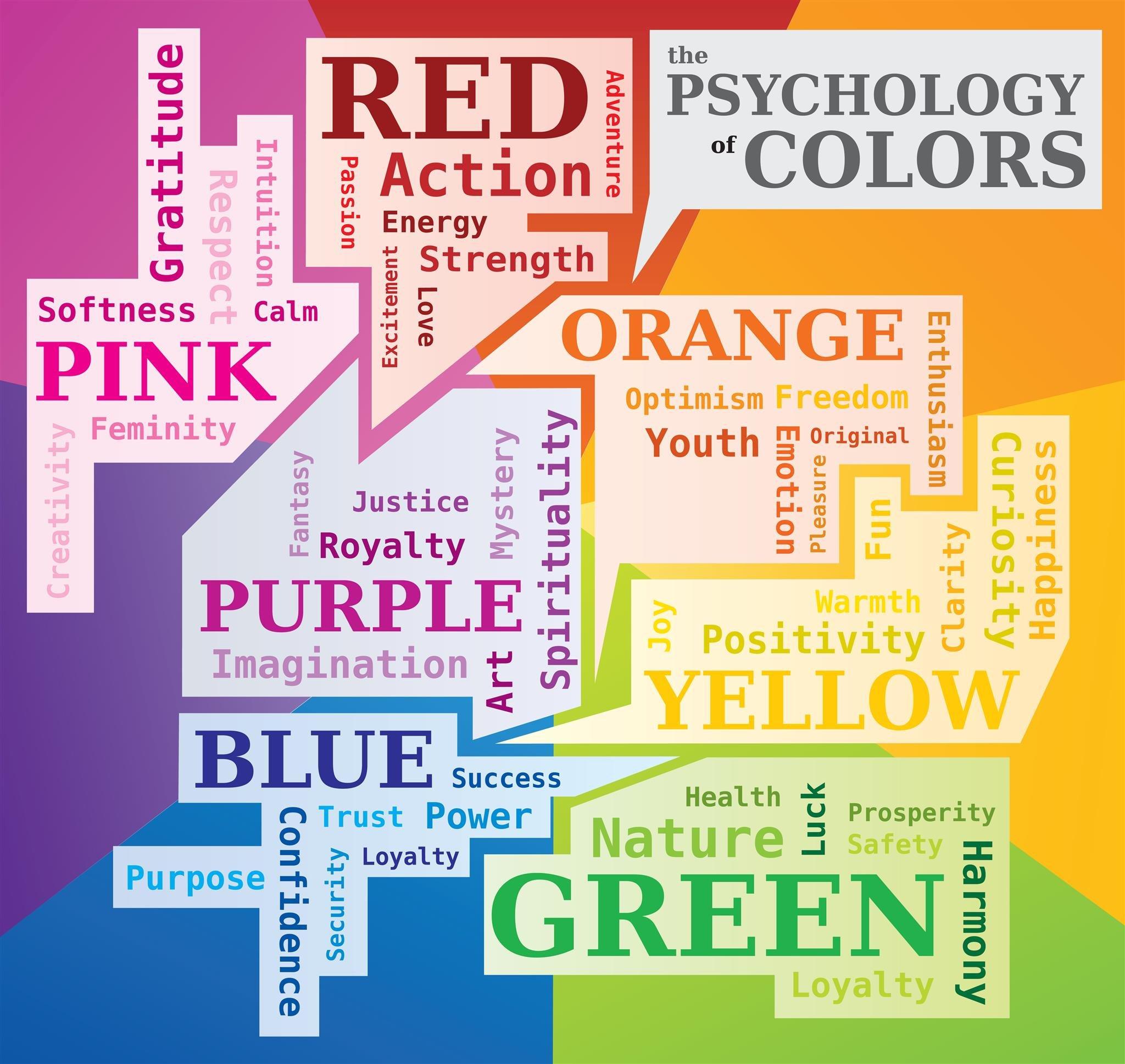 diagrama ilustrado com as cores e seus significados