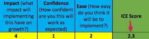 impact confidence ease
