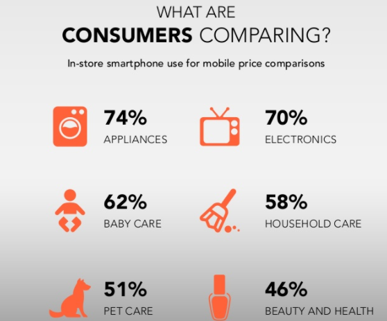 2018 04 22 14 39 29 Comparison Shopping eCommerce Infographic