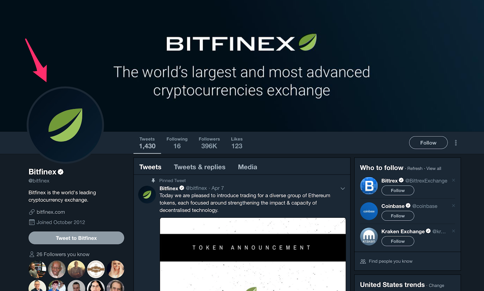 Bitfinex bitfinex Twitter