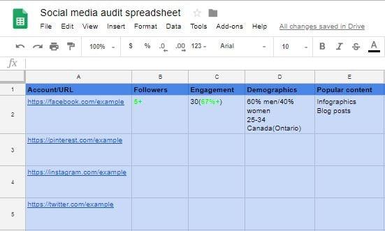 Updated spreadsheet 2 social media audit for facebook