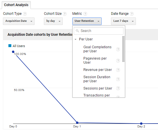 cohort analysis metric dropdown