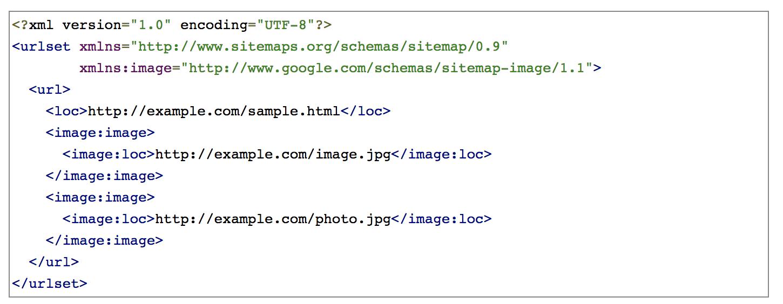 example sitemap code