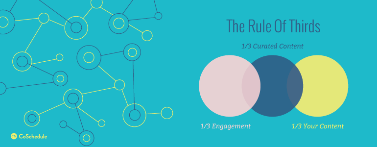 rule of third curated content