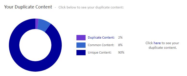 your duplicate content copyscape