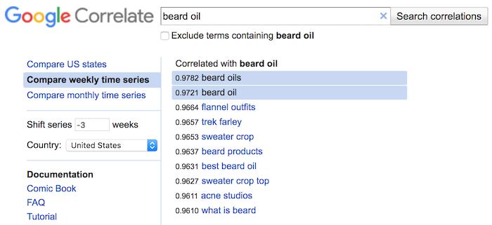 beard oil minus 3