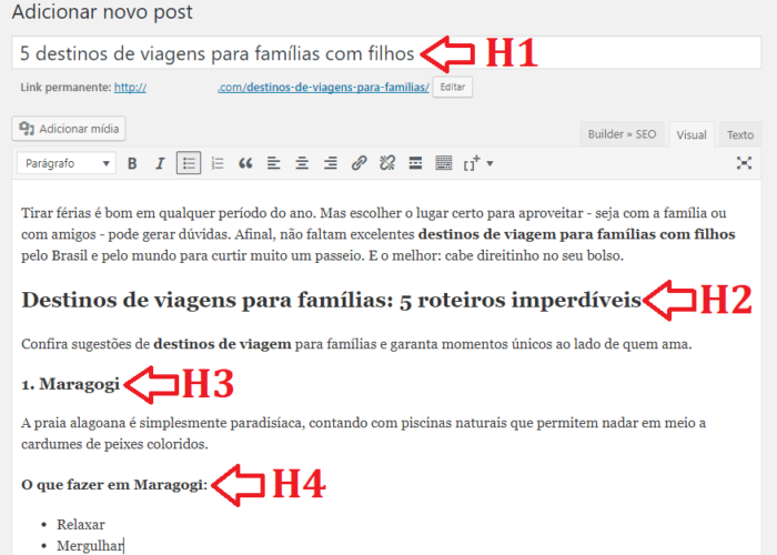 hierarquia de um post no wordpress