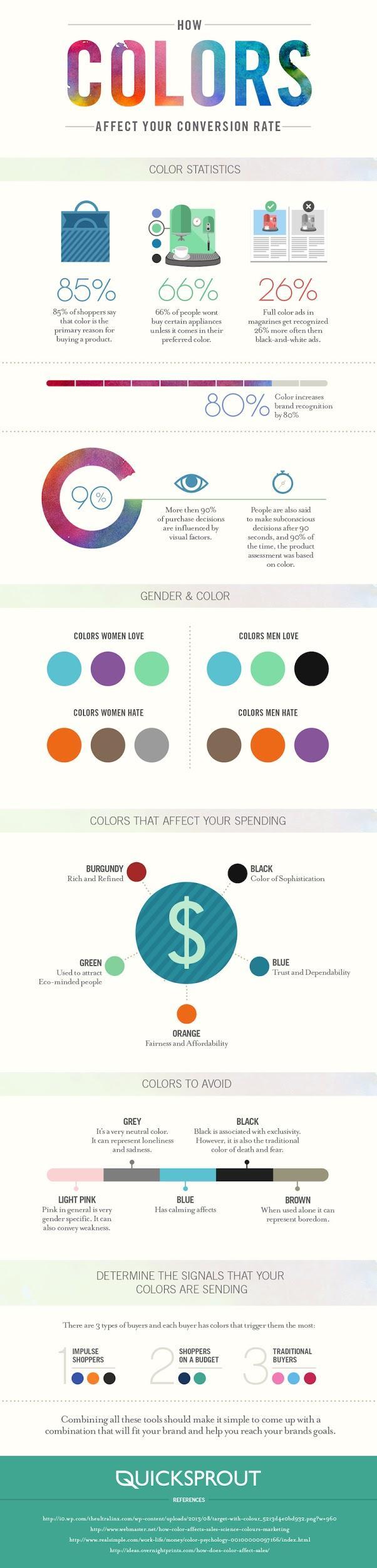 infográfico psicologia das cores