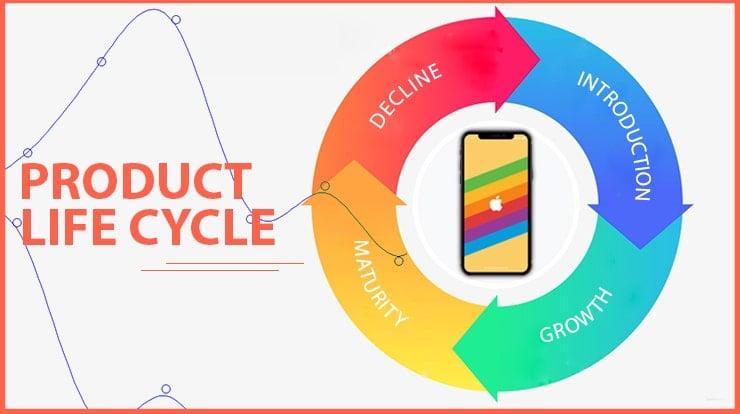 conceito do ciclo de vida do produto