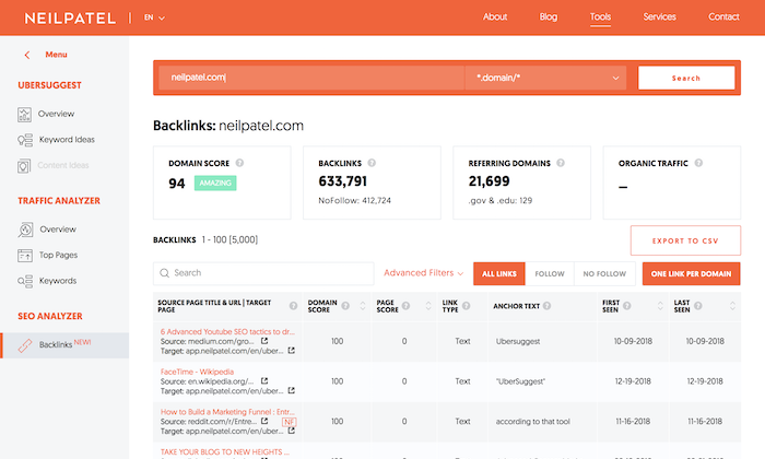 backlinks neil patel
