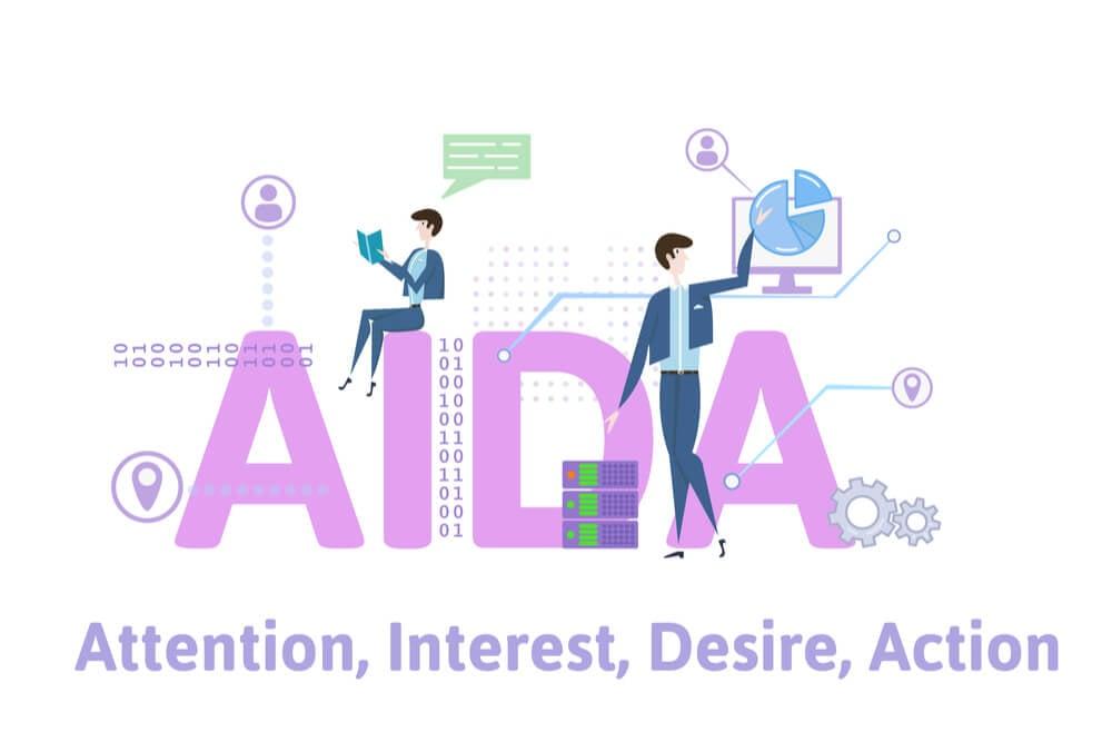 ilustração metodo AIDA