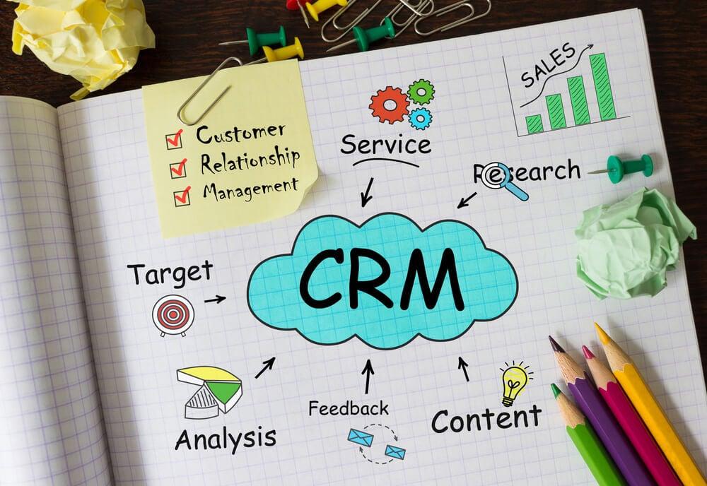 caderno e lapis de cor com desenho de nuvem com a sigla CRM