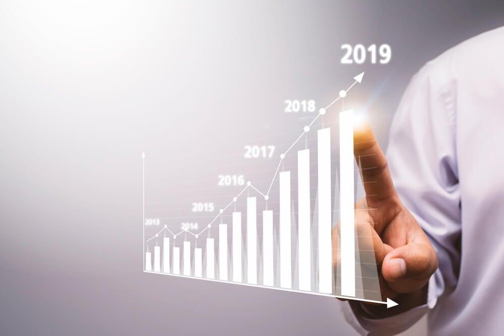 faturamento anual em gráfico