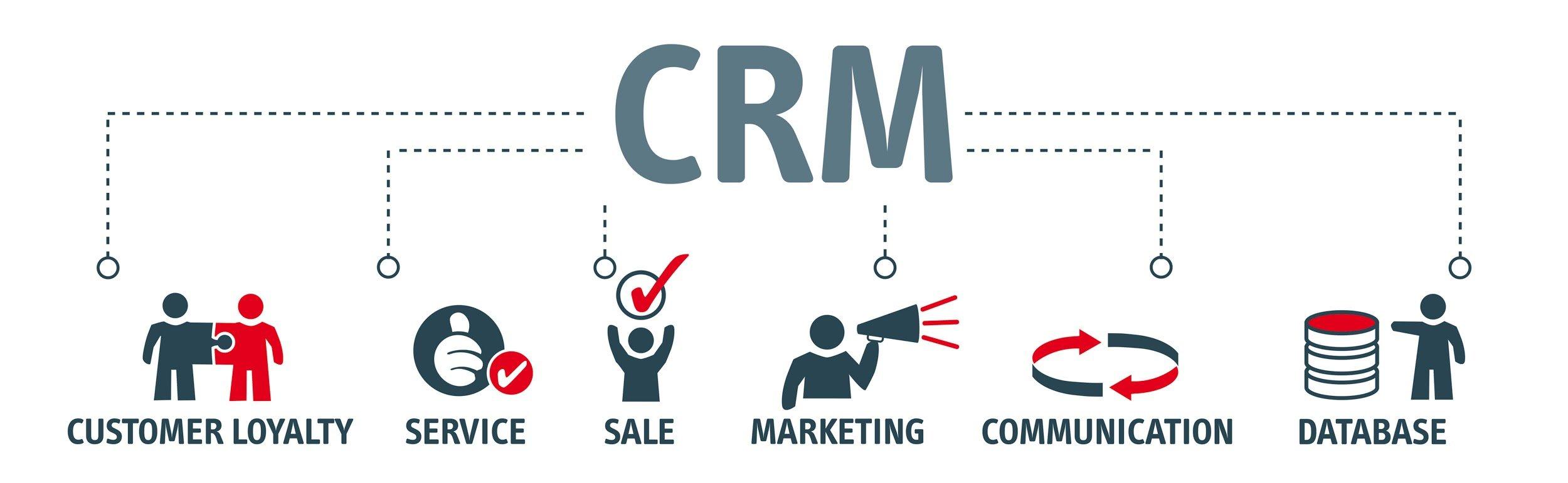 ilustração com sigla CRM com diretrizes do assunto