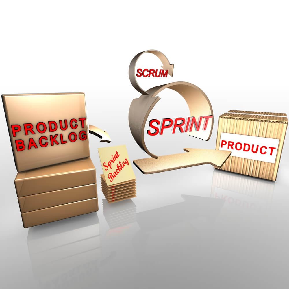 ilustração de pacotes intitulados com passos do processo de scrum